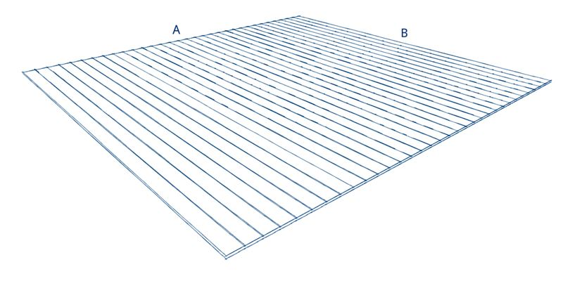 Terrassenplaner Rechteck B